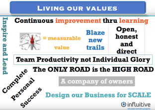 Influitive-company-values